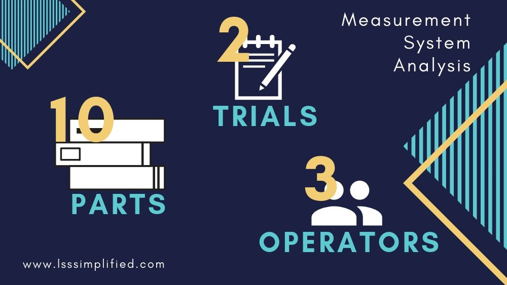 Measurement System Analysis LSSSimplified.com