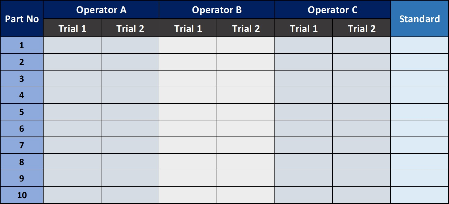 Attribute Gage R&R Data collection template