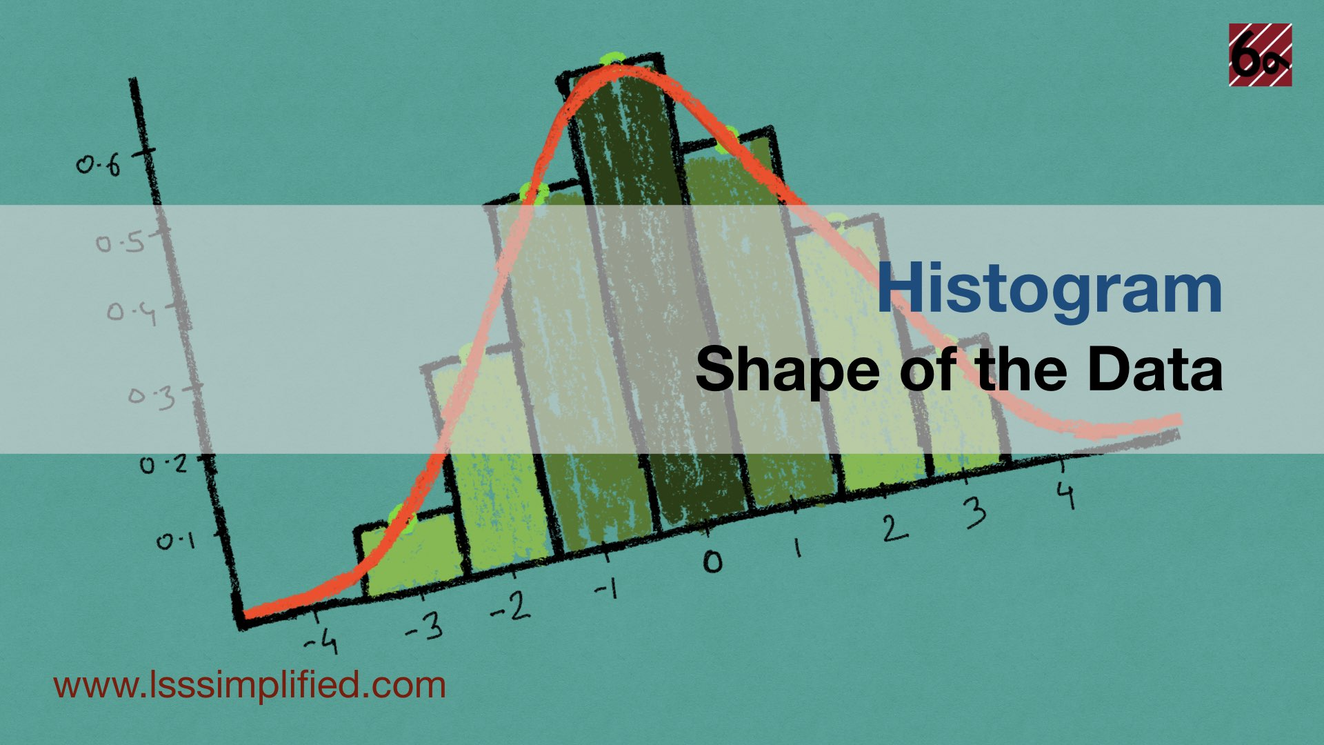 Histogram – Identifying Shape of the Data